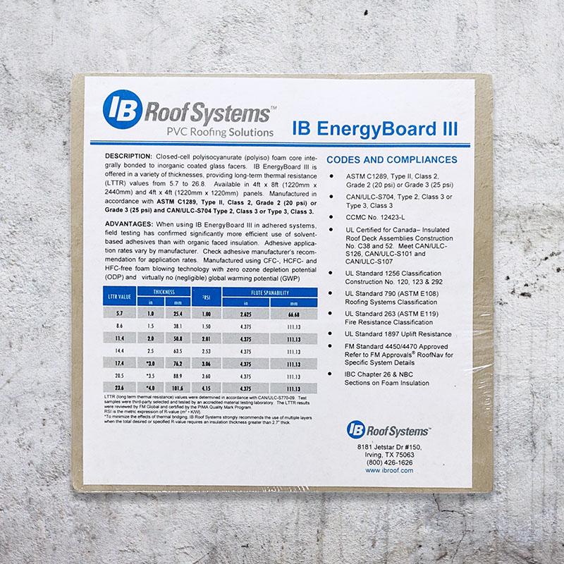Energy Board Sample