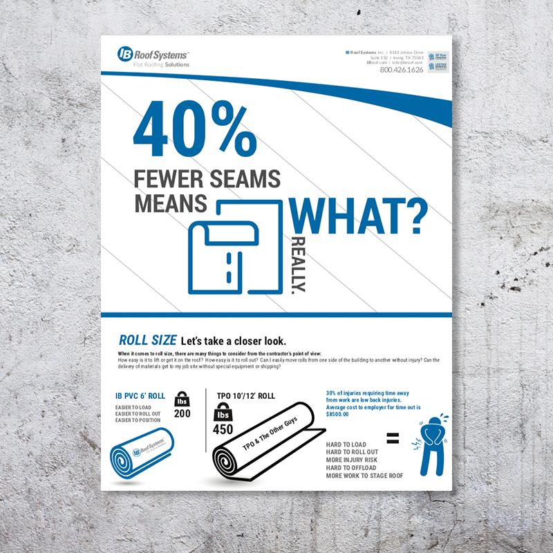 Small Roll Comparison Brochure